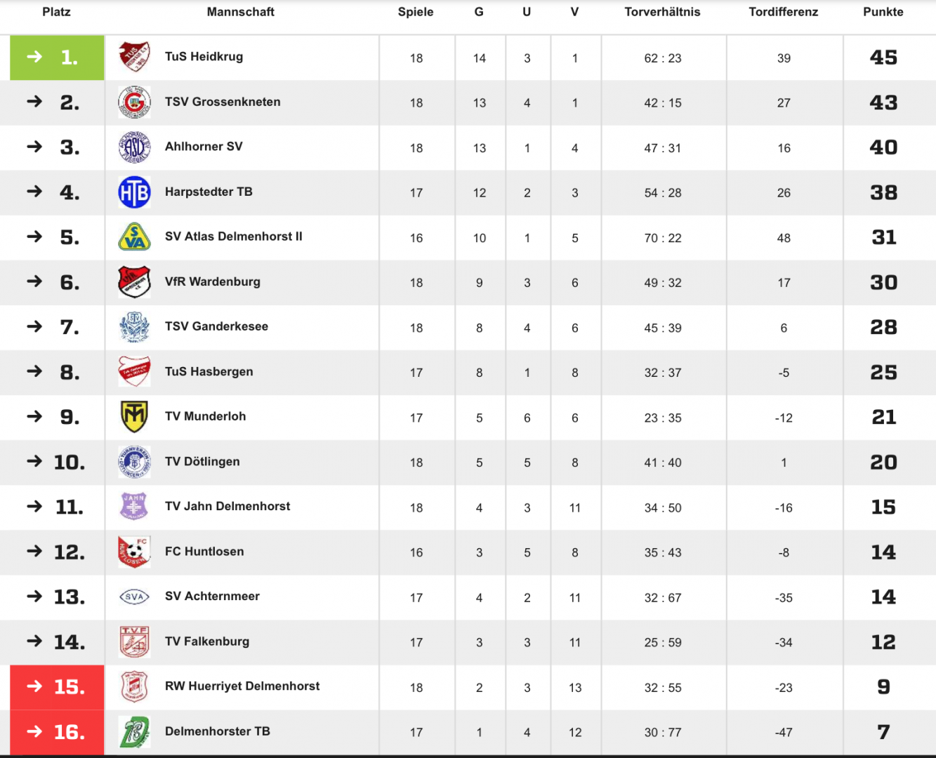 tabelle_Hinrunde_18.png